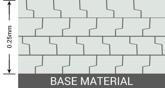Fig. 2 - DuraChrome Crack Pattern
